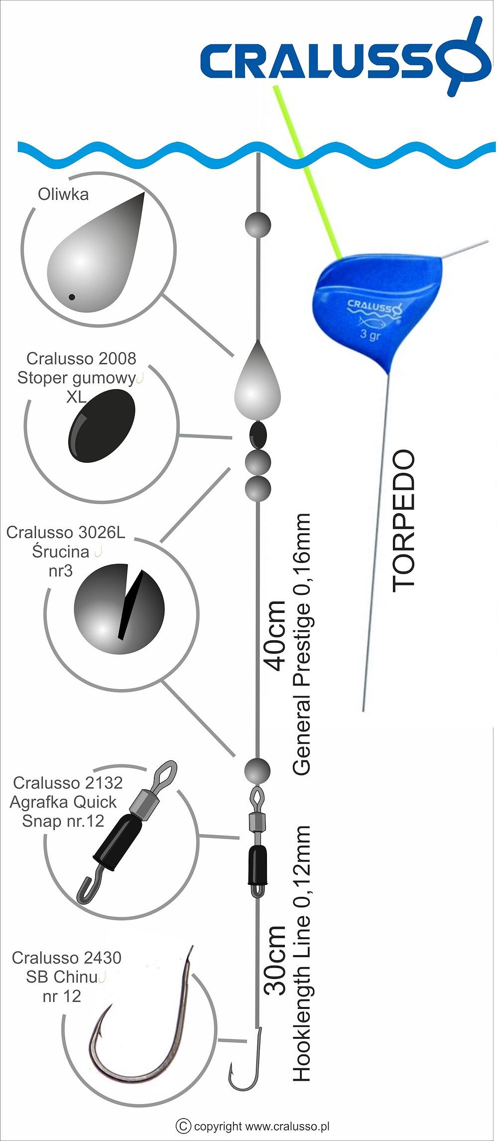 Cralusso Torpedo